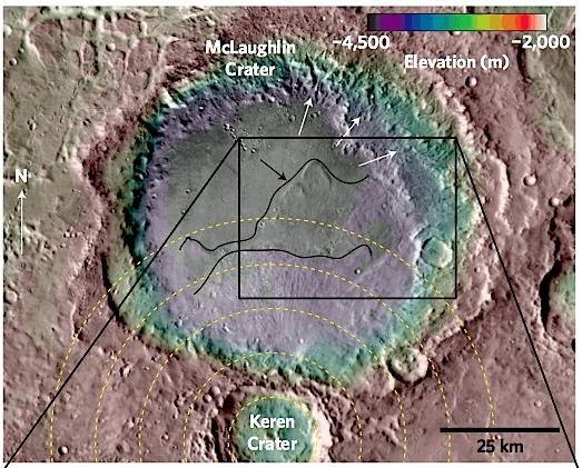Mclaughlin crater